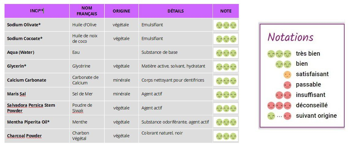 dentifrice-menthe-bio-vegan